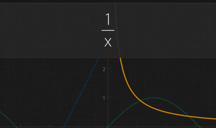 Archimedes is a free graphing calculator app for iOS & Android that allows you to switch to a different plot by tapping on it